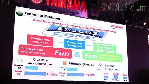FZ Blue Core (4)