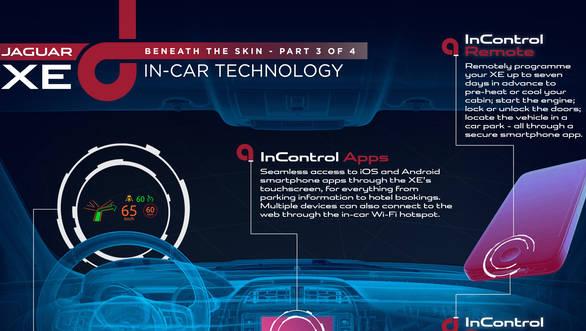 Jag InCar tech