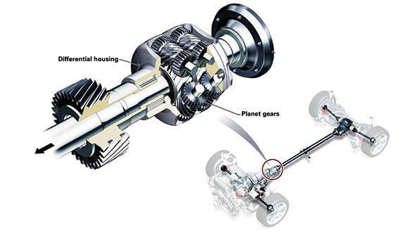 Simple Tech: Differentials explained