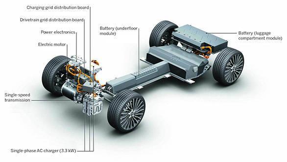 Simple Tech: Hybrid technology explained