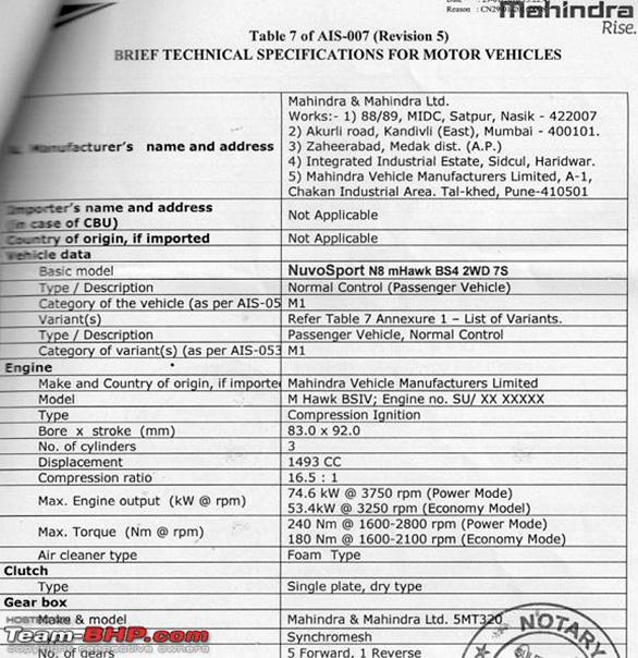 Mahindra NuvoSport engine details leaked