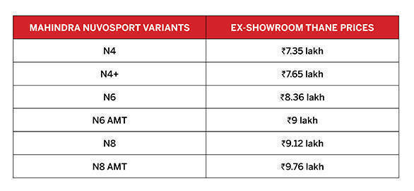 Mahindra NuvoSport variants prices