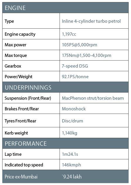 Volkswagen Polo GT TSI petrol spec sheet
