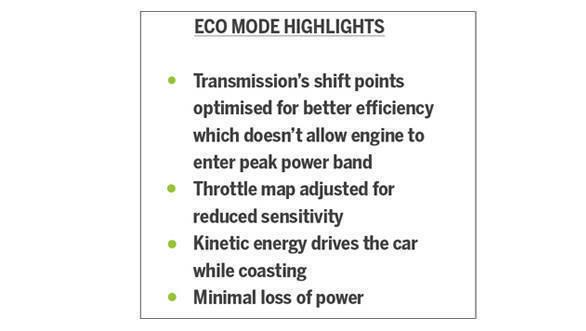 eco mode (15)