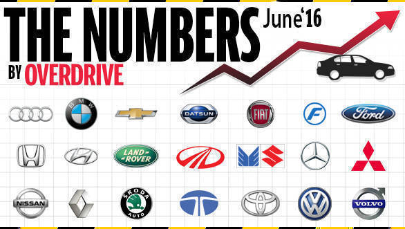 Four wheeler sales June 2016