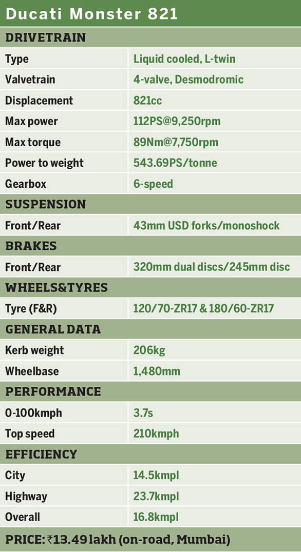 Ducati 821 Monster Specsheet
