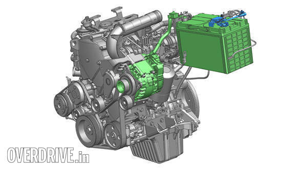 Mahindra Intelli-Hybrid: Technical details explained