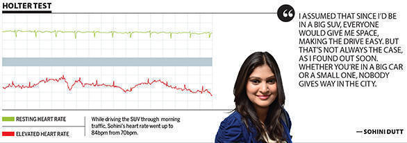 While driving the SUV through  morning traffic, Sohini's heart rate went up to 84bpm from 70bpm