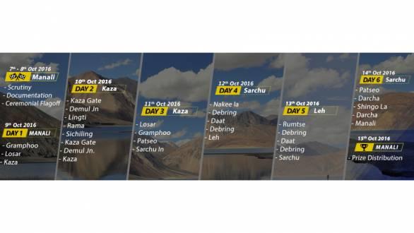 2016 Raid de Himalaya Schedule