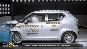 India-bound Suzuki Ignis gets a 3-star rating in Euro NCAP crash tests