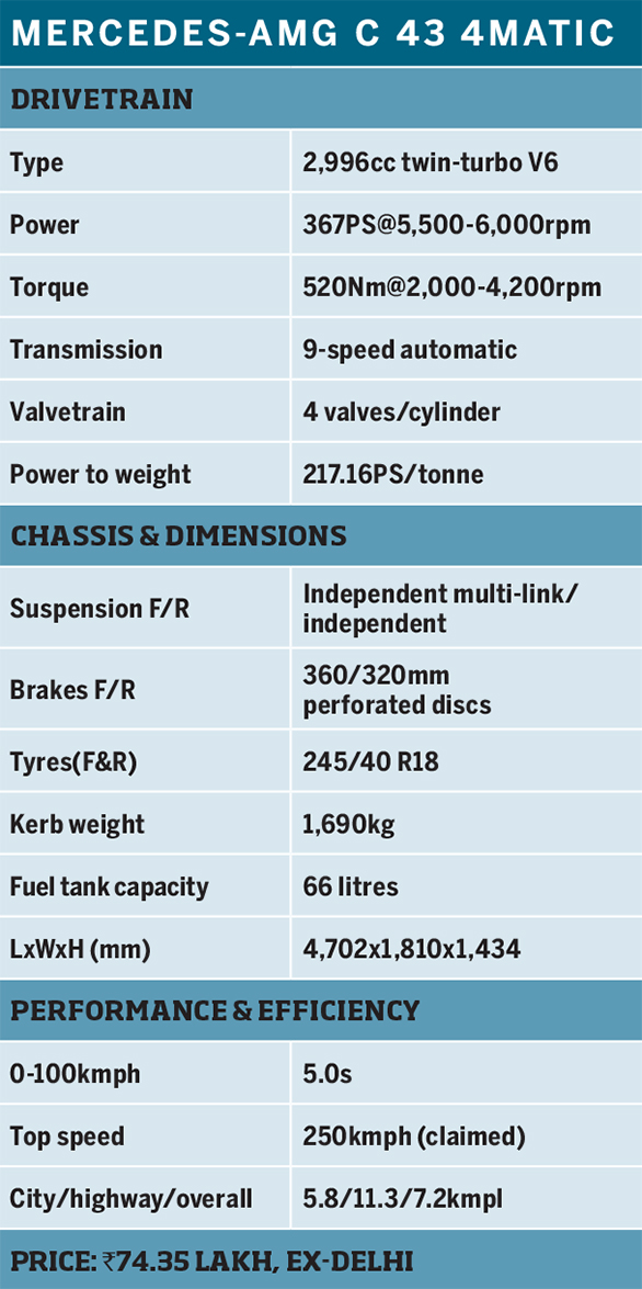 Mercedes-AMG C 43 4matic specbox