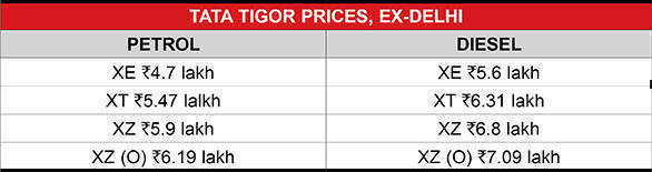 Tata Tigor Prices