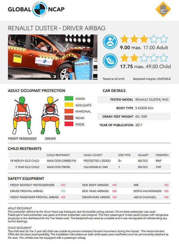 Renault Duster GNCAP Driver Airbag
