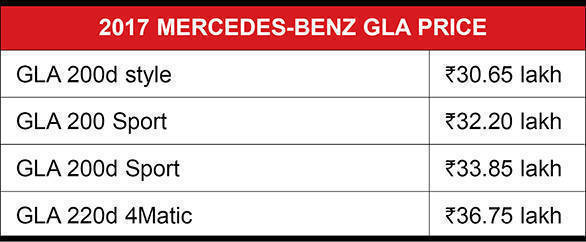 2017 Mercedes-Benz GLA price NEW