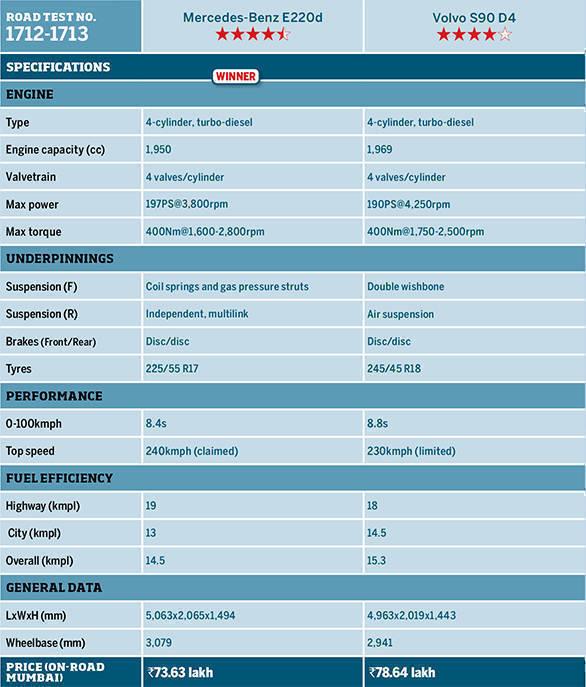 Mercedes-Benz E220d vs Volvo S90 (Specbox)