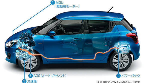 Suzuki to set up new battery plant for electric vehicles in Gujarat