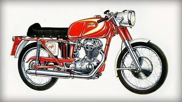 Ducati-1965-Mach1250