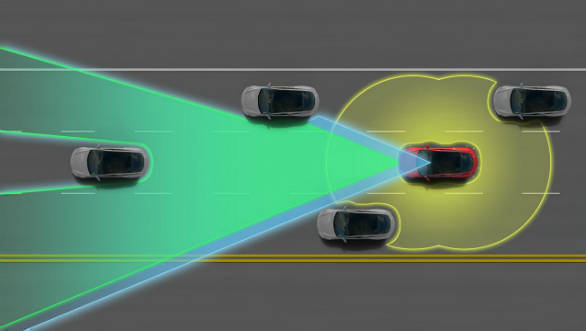 Everything you needed to know about autonomous driving