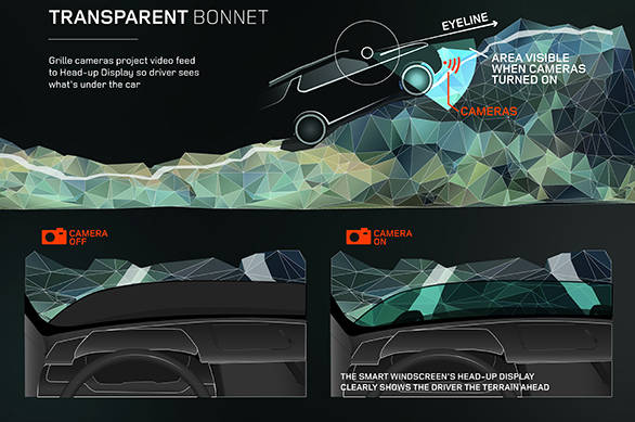 LR_Discovery_Vision_Concept_Technology_Teaser_090414_01