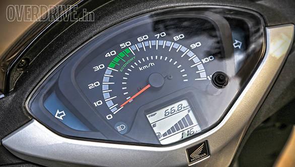 Activa 125 road test 2