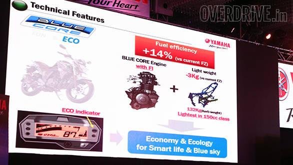Yamaha FZ Blue Core (1)