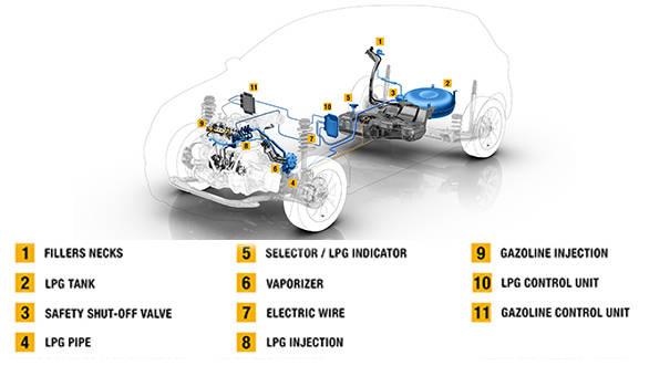 Renault_turbo-charged_LPG_engine