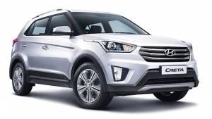 India-spec Hyundai Creta SUV unveiled