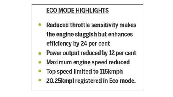 eco mode (17)
