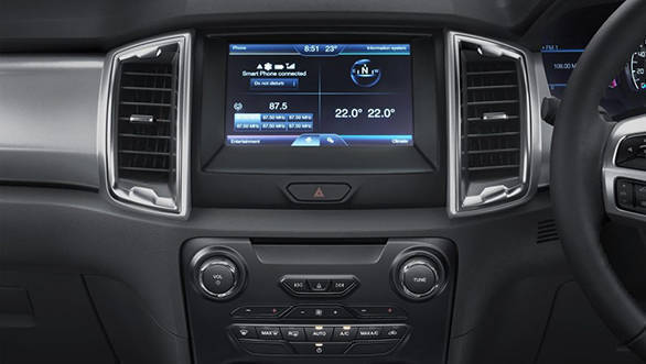 2015-Ford-Ranger-SYNC-2-with-touchscreen-press-shot-1024x758