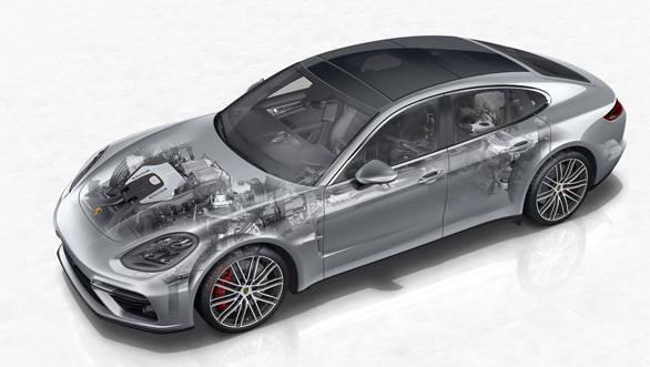 Porsche Panamera engine details