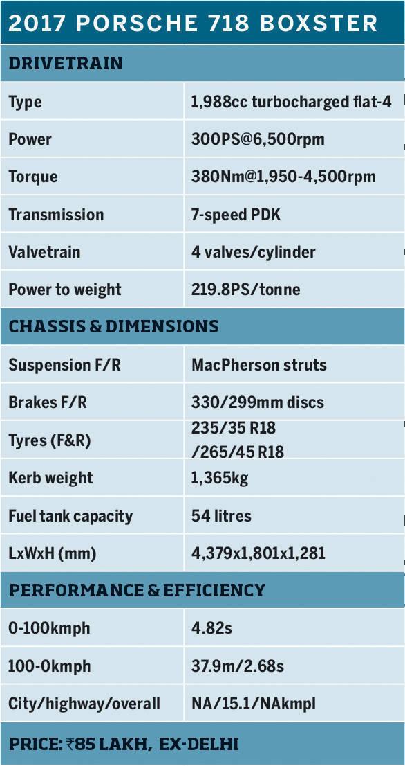 2017 Porsche 718 Boxster (Specbox-new)