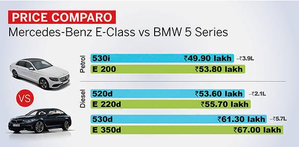 E-Class vs 5 Series Price Comparo low res New