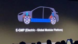 CES 2019: Hyundai E-GMP and Style Set Free customisation concept