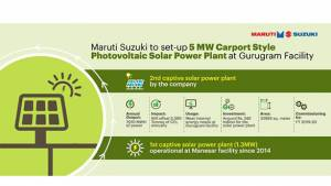 Maruti Suzuki to harness solar energy at car manufacturing facility in Gurugram, India