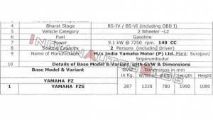 BSVI Yamaha FZ and FZ-S specifications revealed