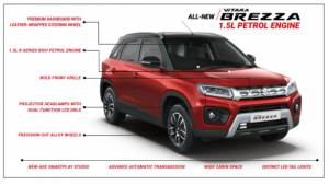 2020 Maruti Suzuki Vitara Brezza facelift launched in India, prices start at Rs 7.34 lakh