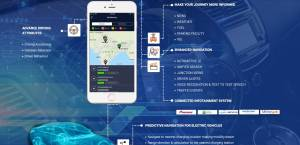 How MapmyIndia is gearing up for a connected future in cars